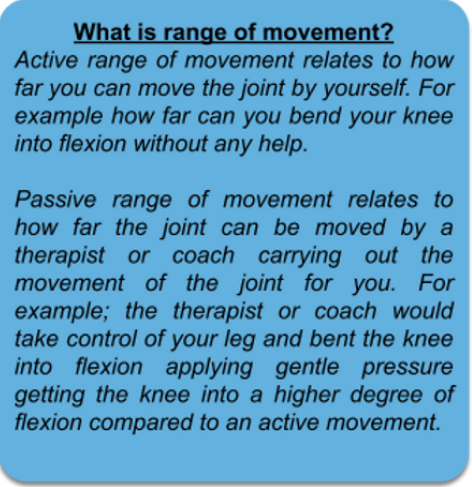 What is range of movement